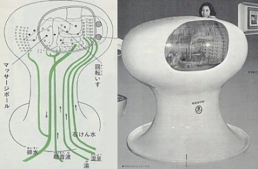 Sanyo's Human Washing Machine From 1970