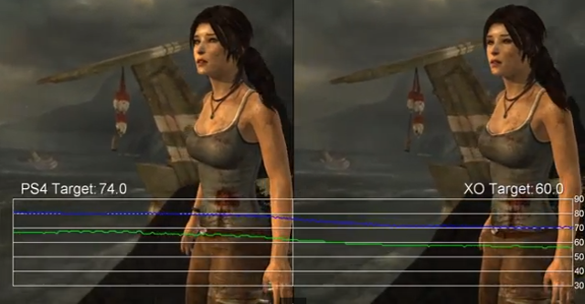 In Theory, This Is How Xbox One and PS4 Graphics Compare