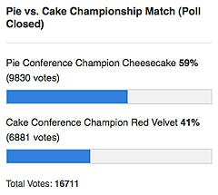 Pie Vs. Cake: Pie Is Champion
