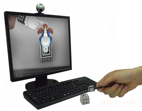 Cyber Figure Alice Creates Interactive Virtual Peepshow Right On Your Desk