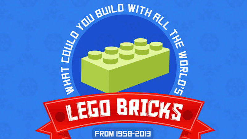 What Can We Build with All the Lego Bricks in the World?