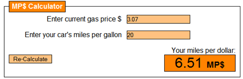 Calculate your car's miles per dollar