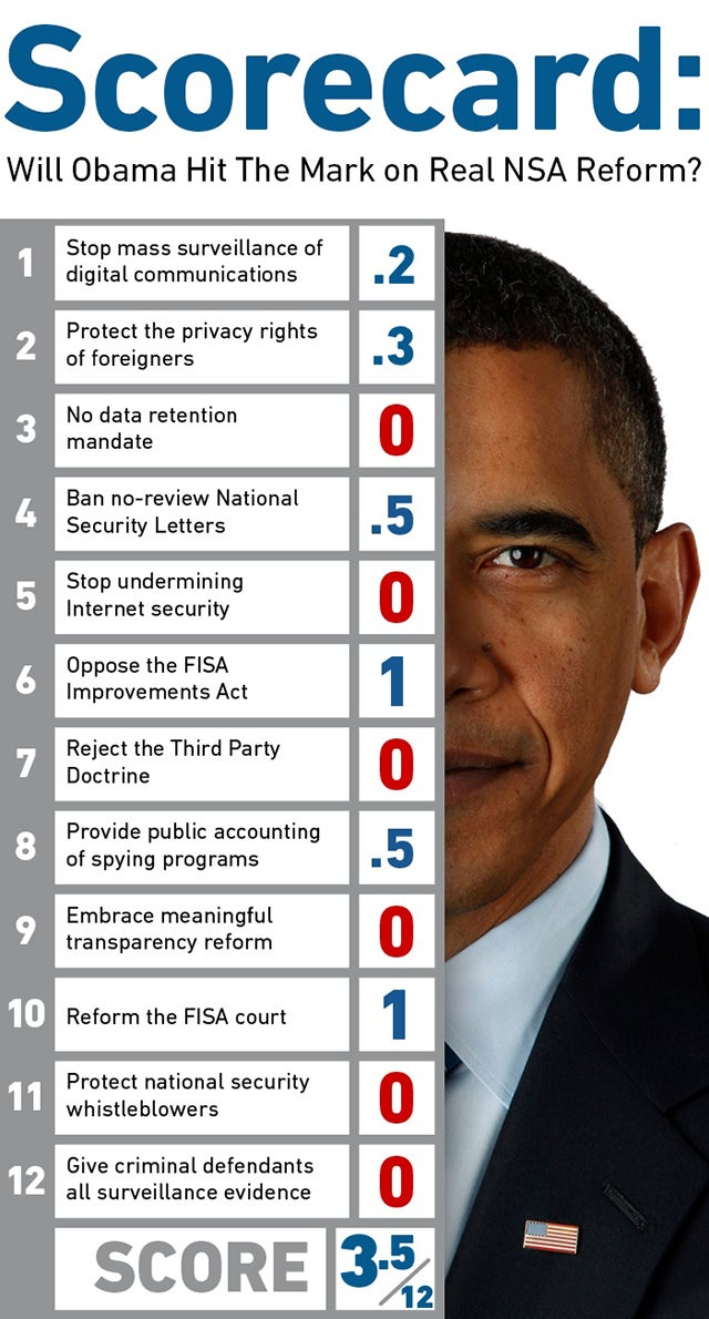 Rating Obama's NSA Reform Plan: EFF Scorecard Explained