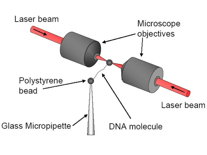 Revolutionary laser technologies that could become tractor beams