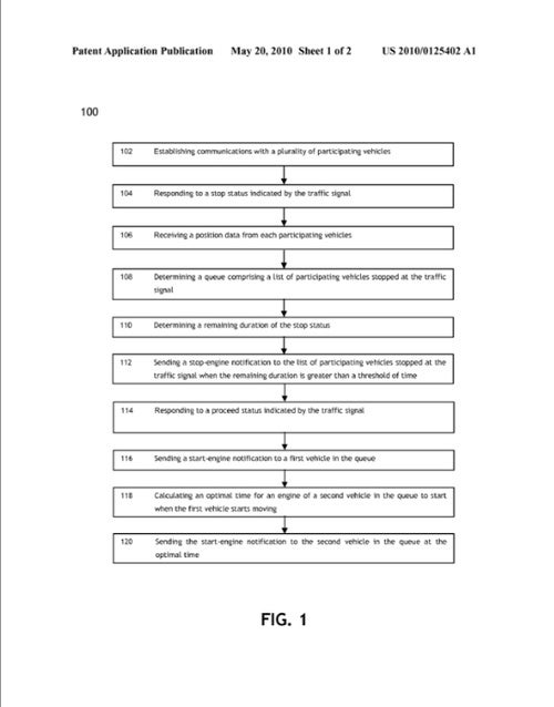 IBM Traffic Control Patent: Patent Document
