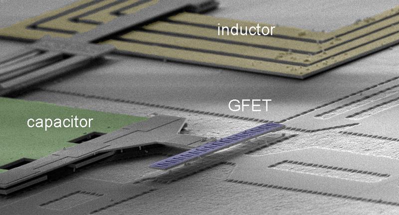 IBM's Graphene Circuit: A Genius Reminder of How Far Graphene Has to Go