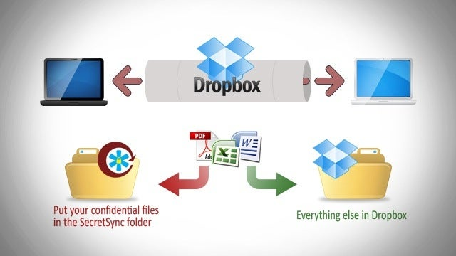 SecretSync Secures Your Sensitive Files Before Syncing Them to Dropbox (and We've Got Beta Invites)