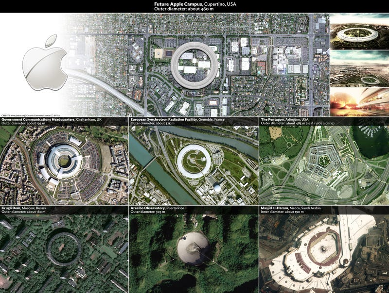 Apple's New Mothership Compared to the Rest of Spaceships Around the World