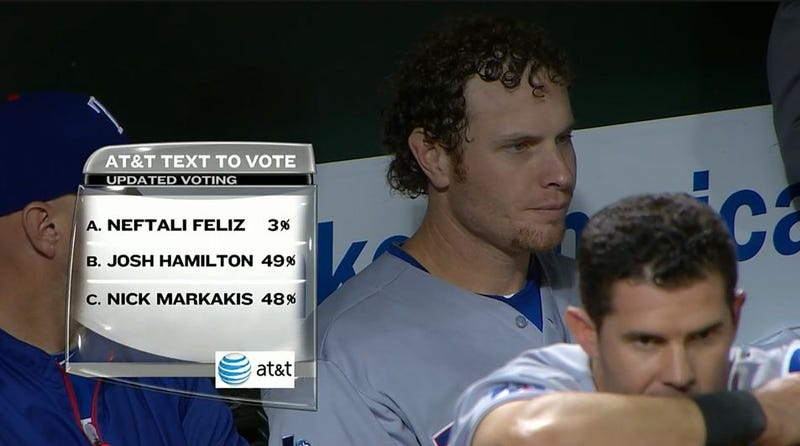 Despite Hitting Four Home Runs, Josh Hamilton Could Not Secure A Majority Of The Player Of The Game Vote