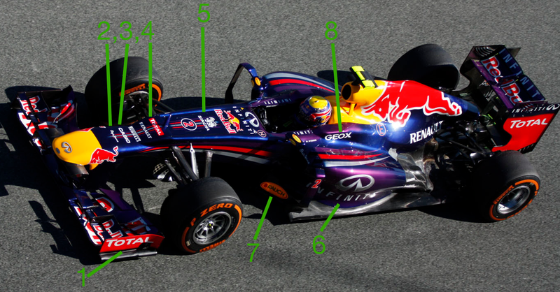 Red Bull spent 200 Million € to be 3 seconds faster than Marussia