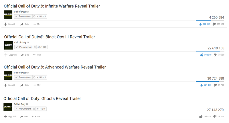 People Are Mass-Disliking The Call of Duty: Infinite Warfare Trailer