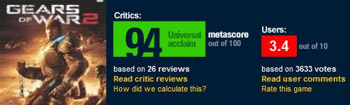 MetaCritic To Tighten Commenting Requirements After Gears, LBP Handbagging