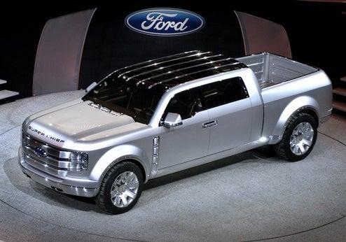 What Detroit Auto Show Unveil Would Surprise You Most?