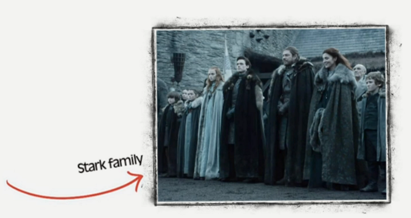 The Game of Thrones-Arrested Development Mashup You Have To Watch