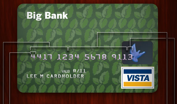 What Do All the Numbers on Your Credit Card Mean?