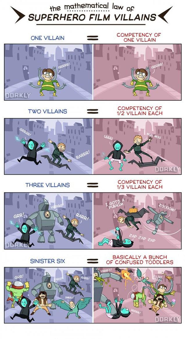 It's Always a Mess When Supervillains Team Up