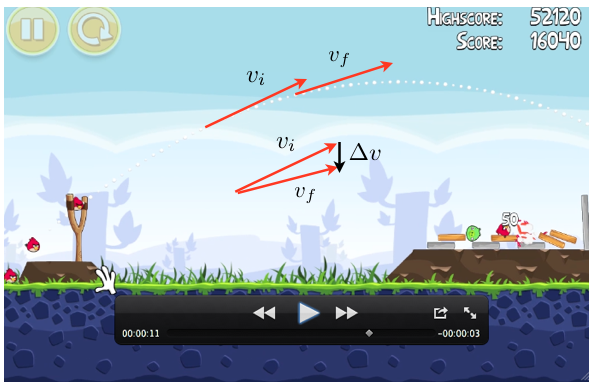 Learn Physics The Angry Birds Way