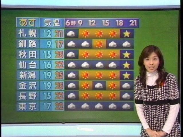 Unexpected Chaos Makes Japanese TV Fun