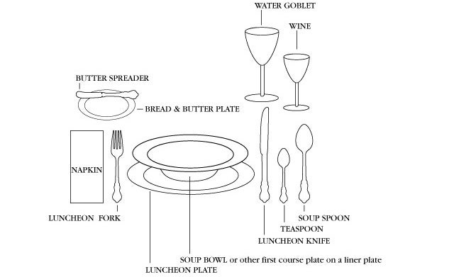 Semi Formal Table Setting How to Survive a Fancy Formal  sc 1 st  of Images For Letter \u0027K\u0027 & Semi Formal Table Setting