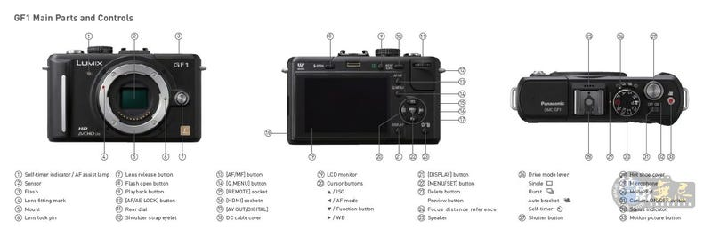 Cool Panasonic Lumix GF1 4/3 May End Up Being My Next Camera