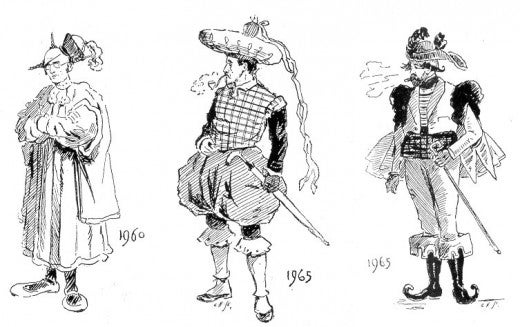Take a tour of 20th Century fashions, as imagined in the year 1893