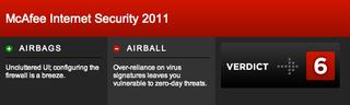 The Ultimate Antivirus Guide: 10 Top Programs Reviewed