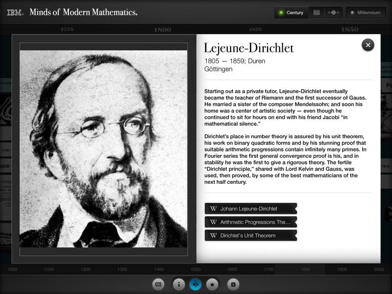 Minds of Modern Mathematics Gallery
