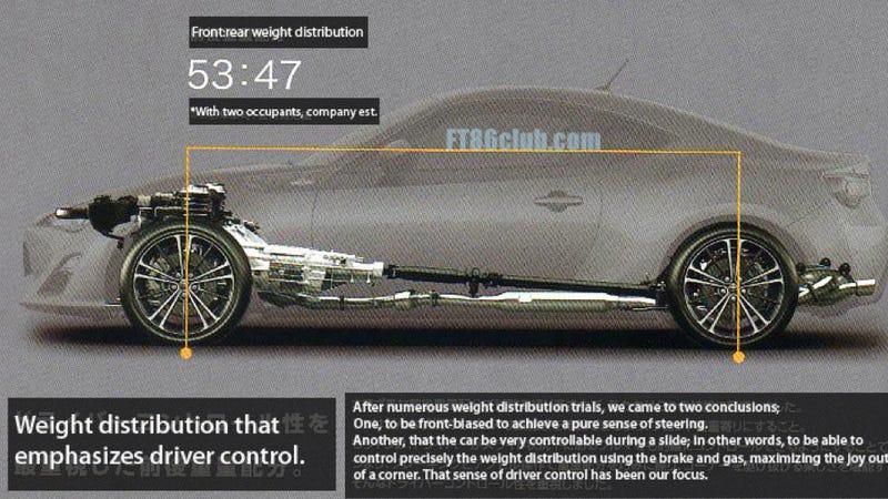 The 197 HP Scion FR-S is the new Mazda Miata
