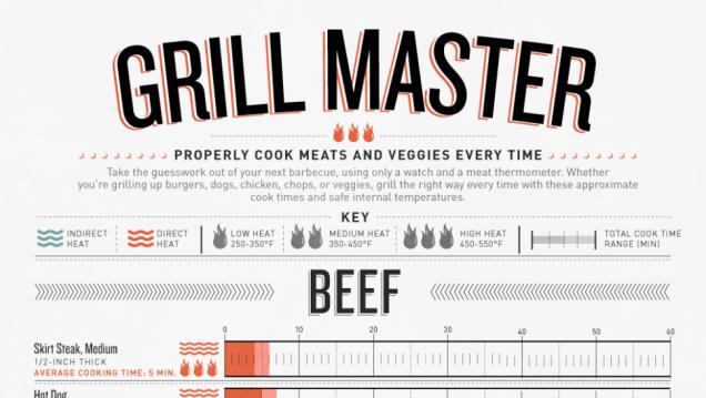 Most Popular Food Hacks of 2014