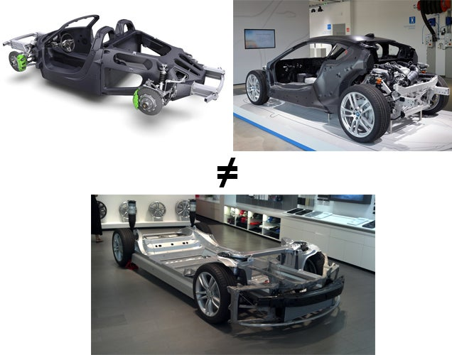 Dear Everyone, Stop Comparing the BMW i8 to the Tesla Model S