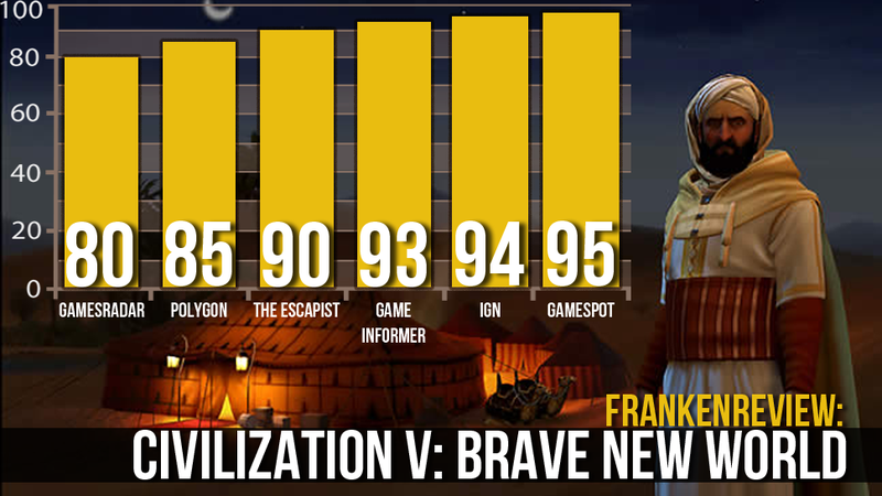 Brave New World Is A Great Expansion To A Good Game, Six Critics Say