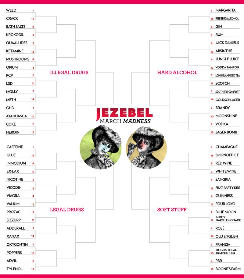 March Madness 2014: Drugs vs. Alcohol