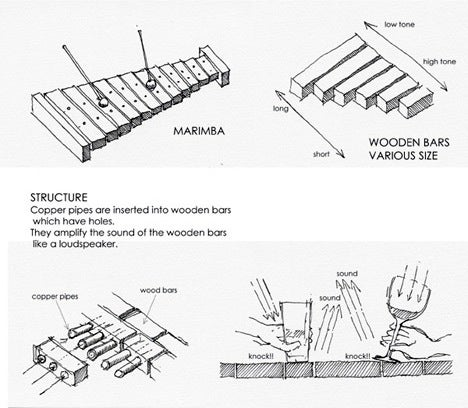 Marimba Table Turns Dining Into a Feast of Bings