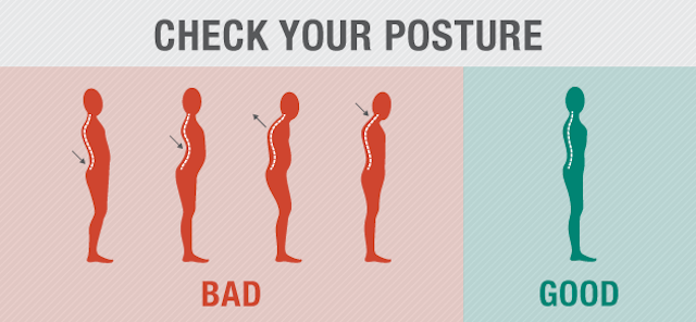 A cartoon image showing three examples of poor posture and one example of good posture.