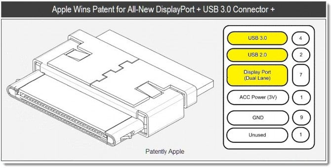 USB 3.0, Thunderbolt Possible in Future iOS 30-Pin Connectors