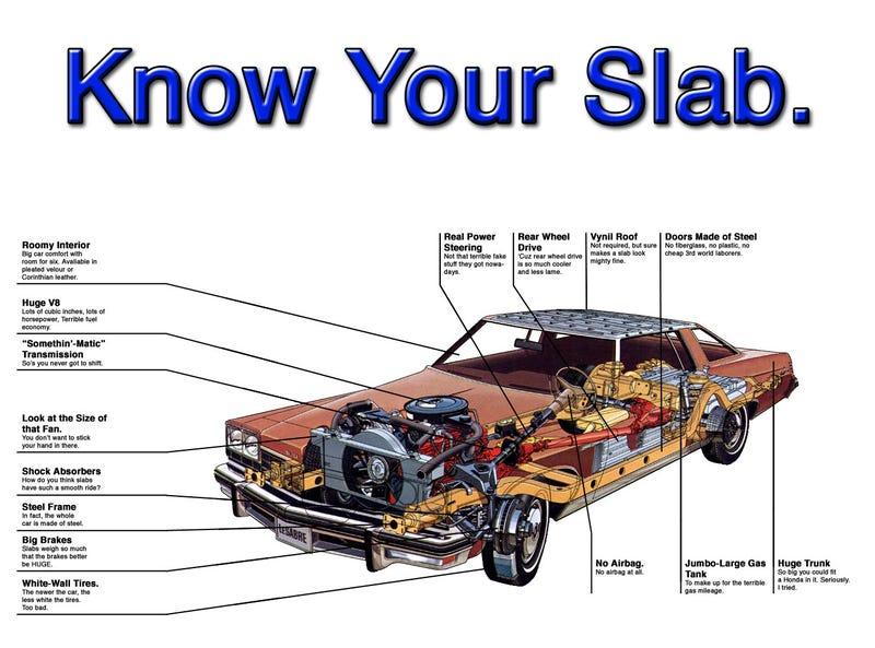 PSA! KNOW YOUR SLAB!