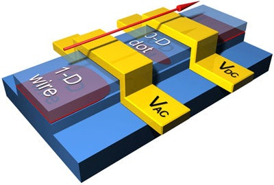 Breakthrough Spintronics Single-Electron Pump To Bring Faster, More Efficient Processors