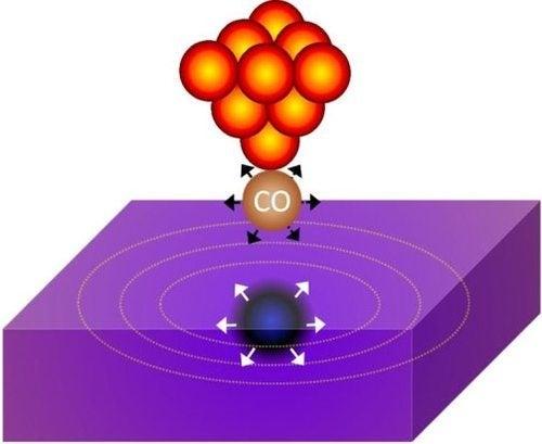 How heat can cross a vacuum
