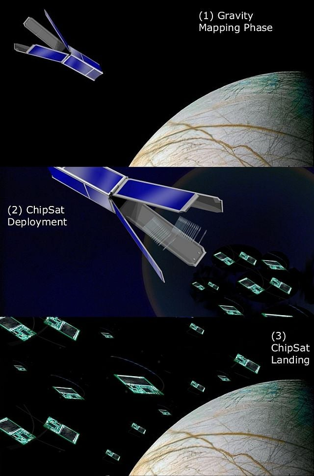 This Mission Plan Could Get NASA To Europa On The Cheap