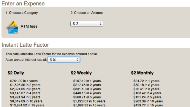 The Latte Factor Calculates How Cutting a Small Expense Adds Up to Big Savings