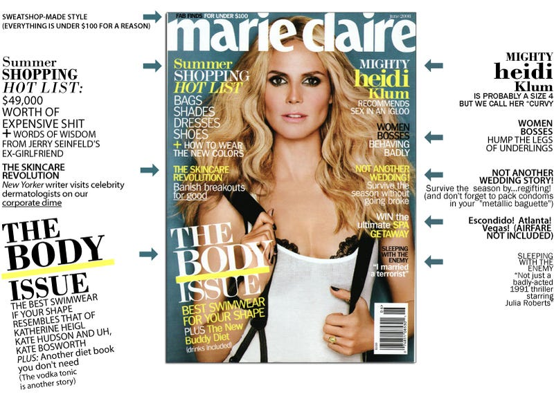 Marie Claire's 'Body Issue' Is All About Making You Feel Bad About Yours