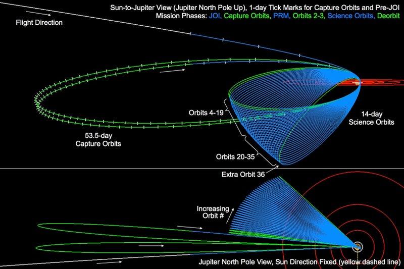 NASA's Mission to Jupiter Will Tell Us Earth's Origin Story