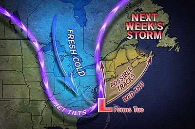 The Real Election Day Nor'easter Might Hit Next Week (But It Probably Won't Be As Bad)