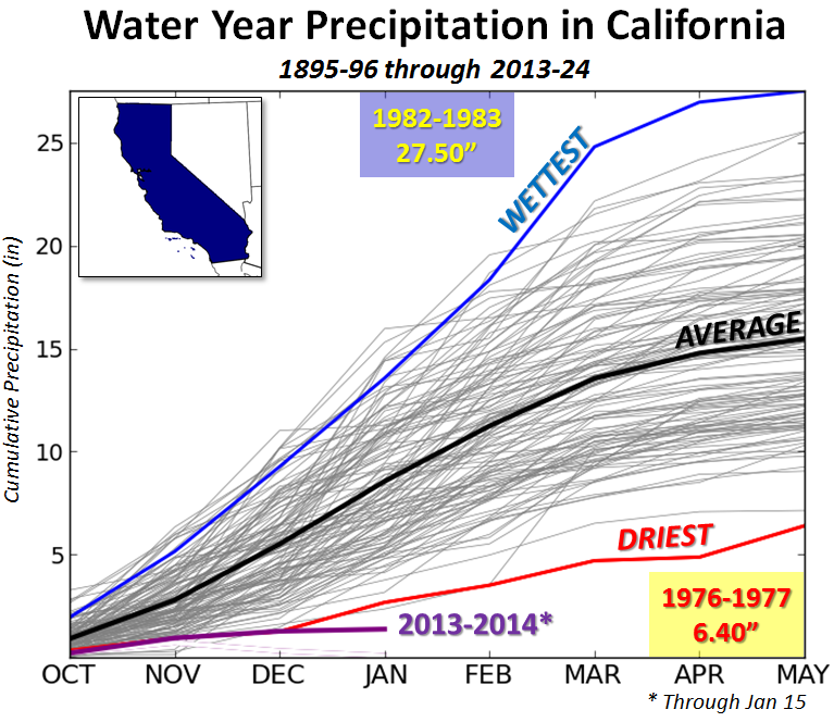 California's driest year in 500 years?