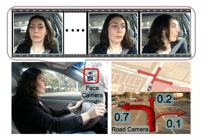 Self-Driving Cars Will Look at You, as Well as the Road, to Learn What To Do