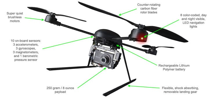 Draganfly X4 UAV: Tiny, Camera-Packing, UFO-Looking 'Copter Is Cheaper Than Ever