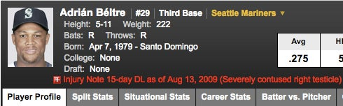 Adrian Beltre Goes On The DL With An OH GOD WHY OW OW OW