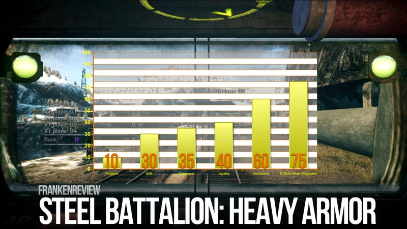 Steel Battalion: Heavy Armor Trades Its Massive Controller for Really Low Review Scores