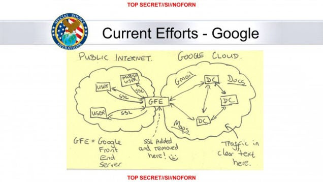 65 Things We Know About NSA Surveillance We Didn't Know a Year Ago