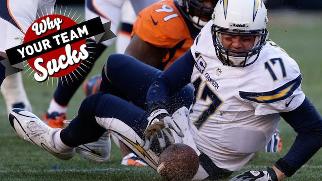 Why Your Team Sucks 2014: San Diego Chargers